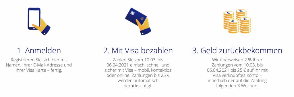 VISA-Kreditkarte