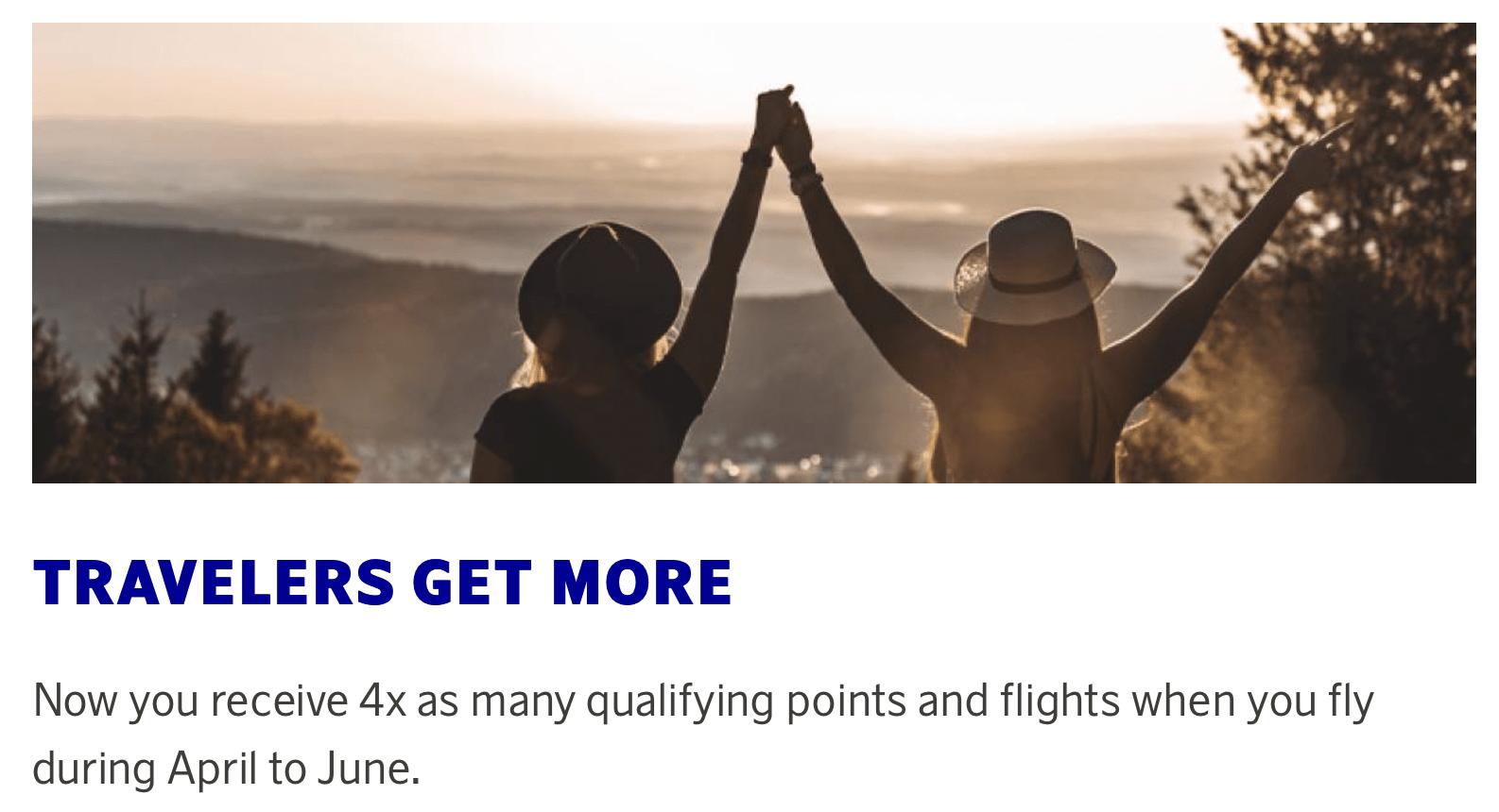 Mit nur 12 Kurzstreckenflügen zum Star Alliance Gold Status